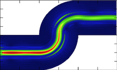 Propagation in a bent waveguide.