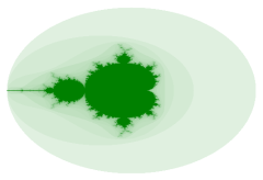 A view of the Mandelbrot set